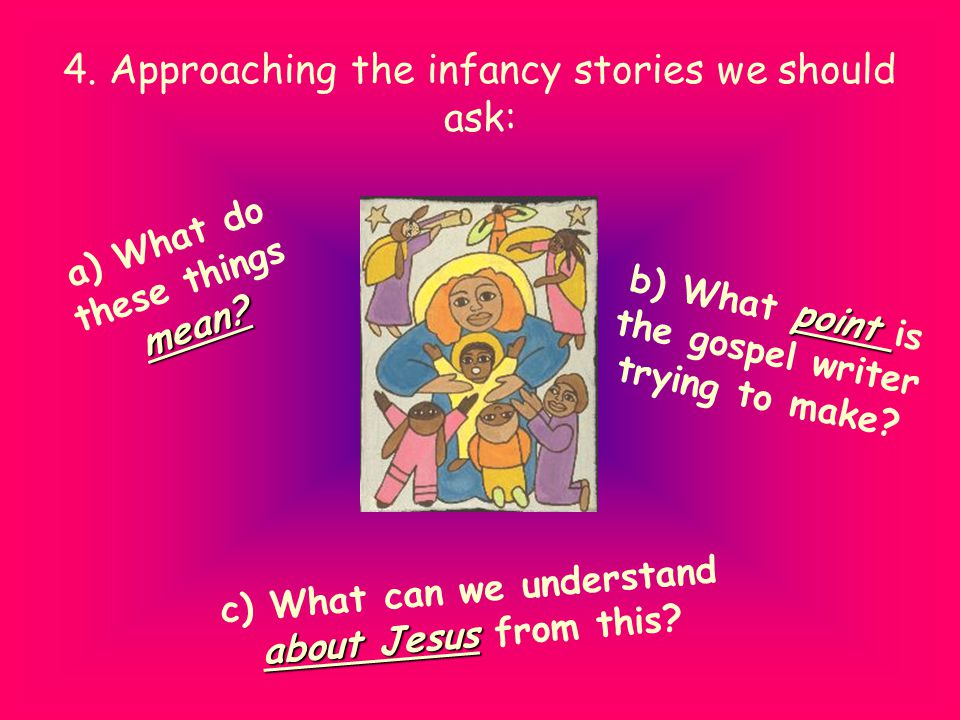 2.What does this story MEAN. a. Jesus, The New Israel, did not fail.