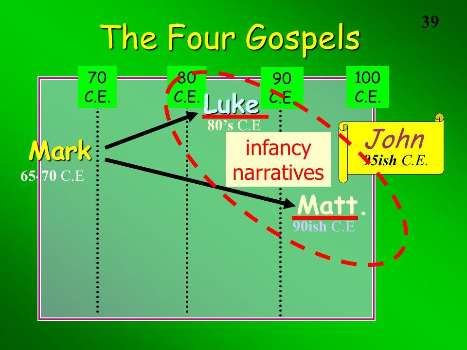 39 The Four Gospels Matt. 65-70 C.E 90ish C.E 80's C.E John 95ish C.E.