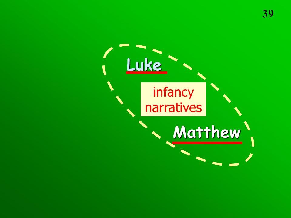 The Gospel of Luke 108 A.Preface ( before Jesus' birth ) C.