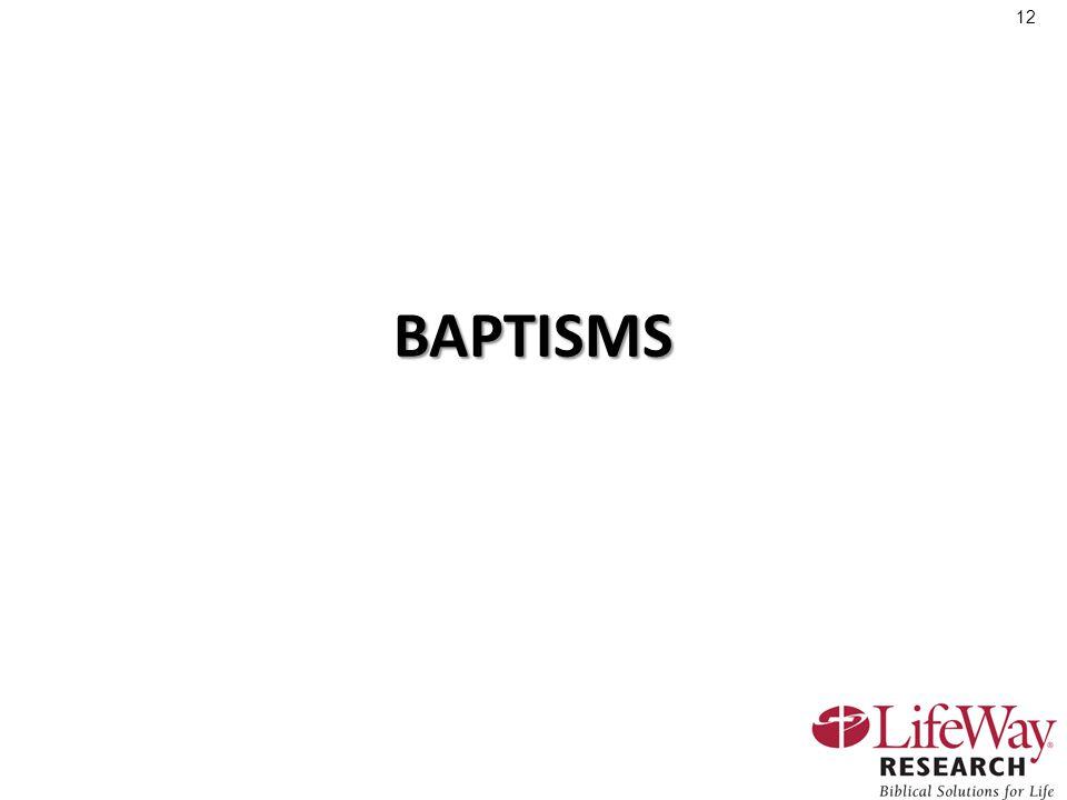 12BAPTISMS