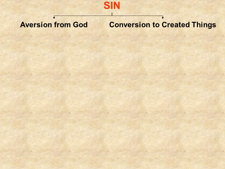 SIN Aversion from GodConversion to Created Things