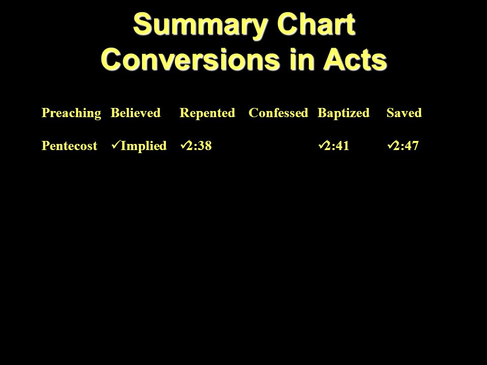 Summary Chart Conversions in Acts PreachingBelievedRepentedConfessedBaptizedSaved Pentecost Implied 2:38 2:41 2:47 Samaria 8:12 Implied 8:12 8:8