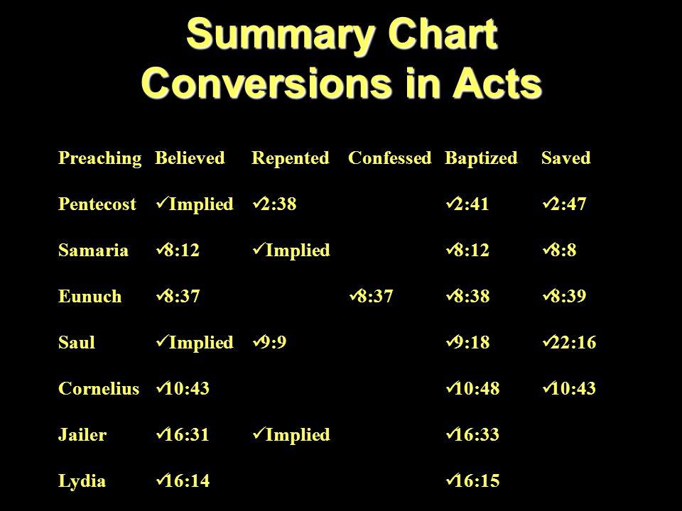 NT Passages PreachingRomans 10:14-17