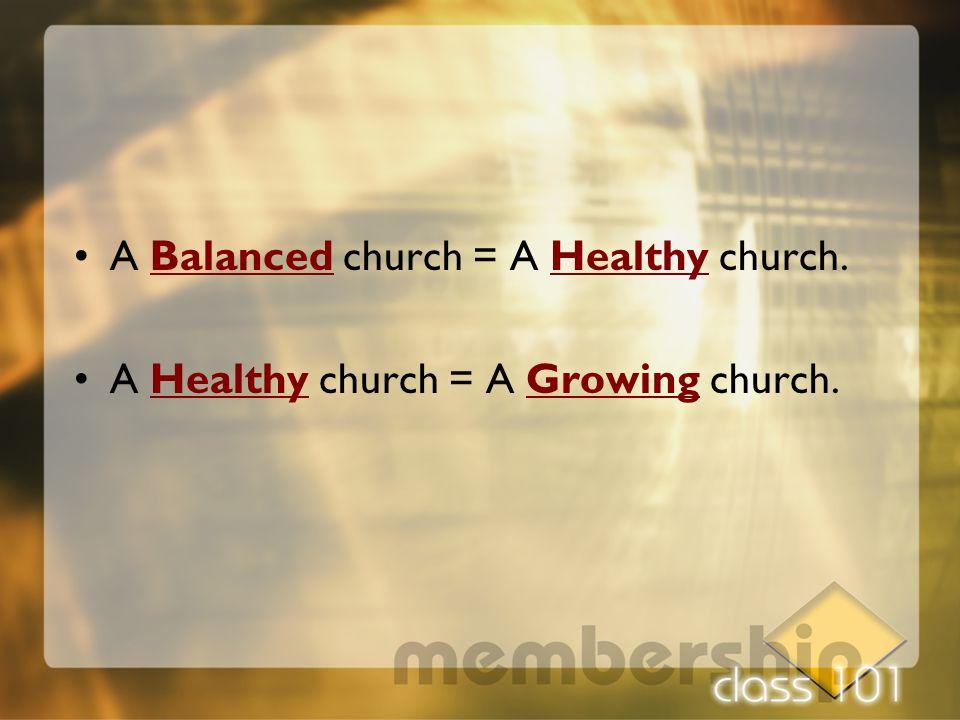 A Balanced church = A Healthy church. A Healthy church = A Growing church.