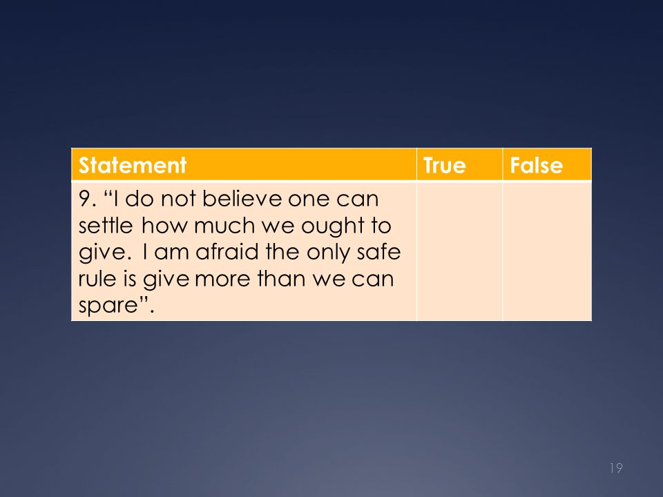 "StatementTrueFalse 9. ""I do not believe one can settle how much we ought to give. I am afraid the only safe rule is give more than we can spare"". 19"