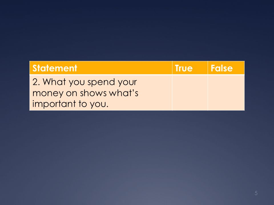 StatementTrueFalse 2. What you spend your money on shows what's important to you. 5