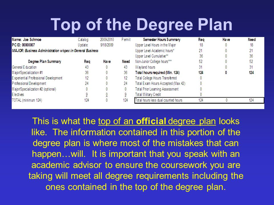 This is what the top of an official degree plan looks like. The information contained in this portion of the degree plan is where most of the mistakes