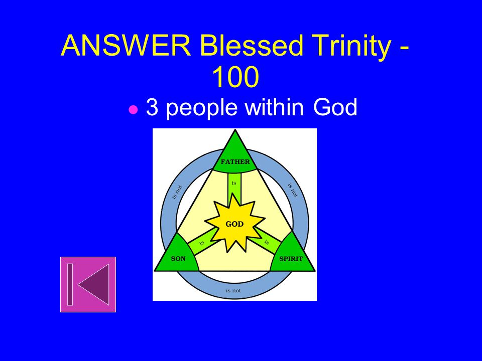 Blessed Trinity -100 What is a trinity
