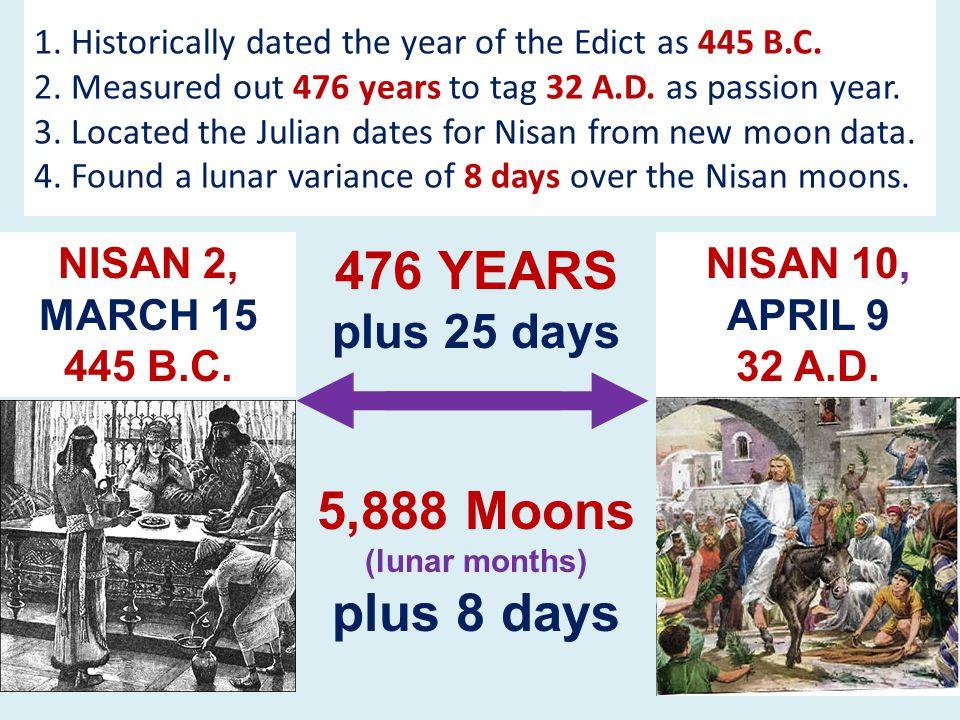 NISAN 2, MARCH 15 445 B.C. 5,888 Moons (lunar months) plus 8 days NISAN 10, APRIL 9 32 A.D.