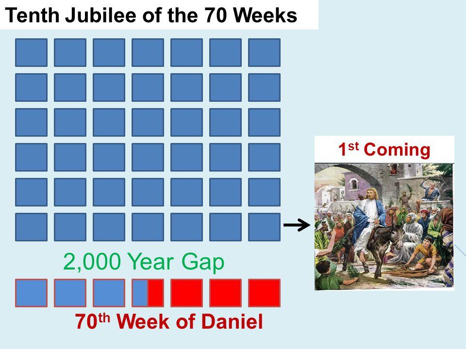 2,000 Year Gap 70 th Week of Daniel Tenth Jubilee of the 70 Weeks 1 st Coming