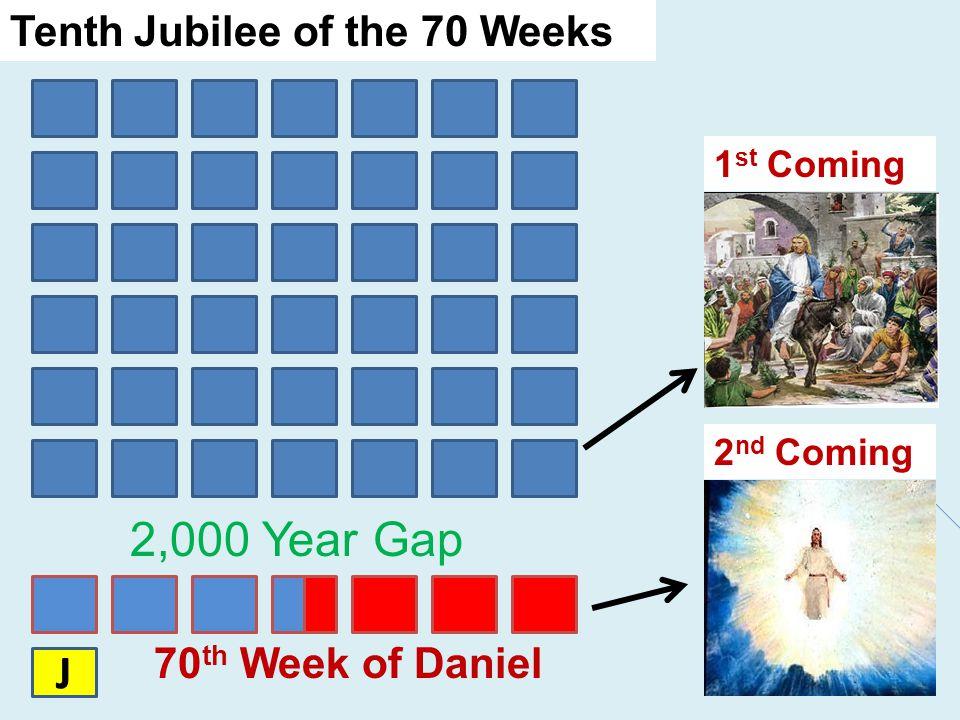 2,000 Year Gap 70 th Week of Daniel Tenth Jubilee of the 70 Weeks 2 nd Coming 1 st Coming J