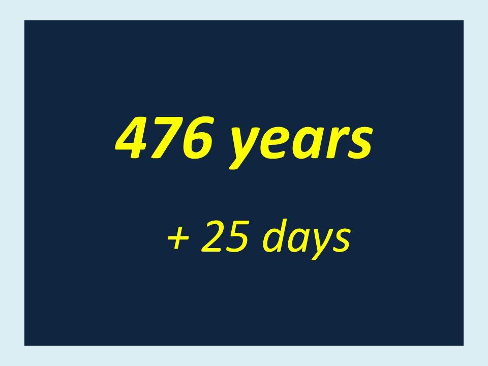 476 years + 25 days