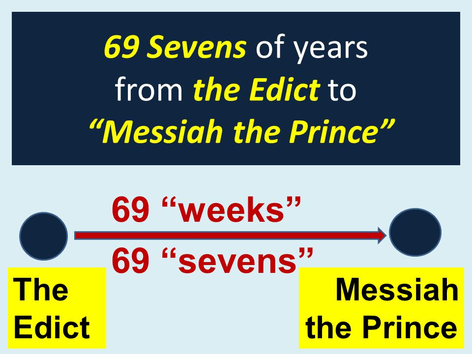 69 Sevens of years from the Edict to Messiah the Prince The Edict Messiah the Prince 69 weeks 69 sevens