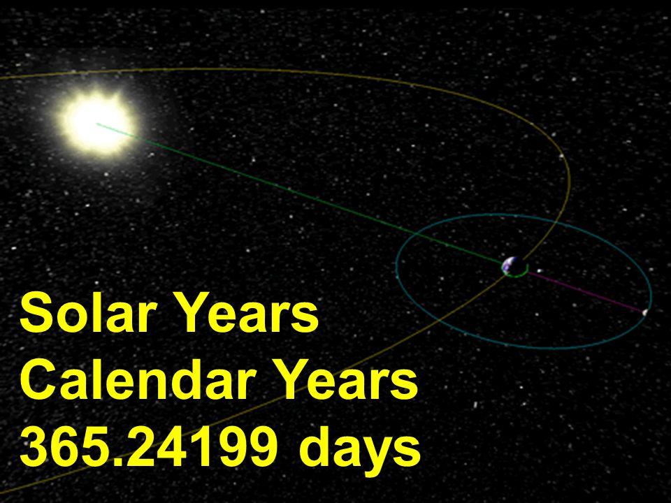 Solar Years Calendar Years 365.24199 days