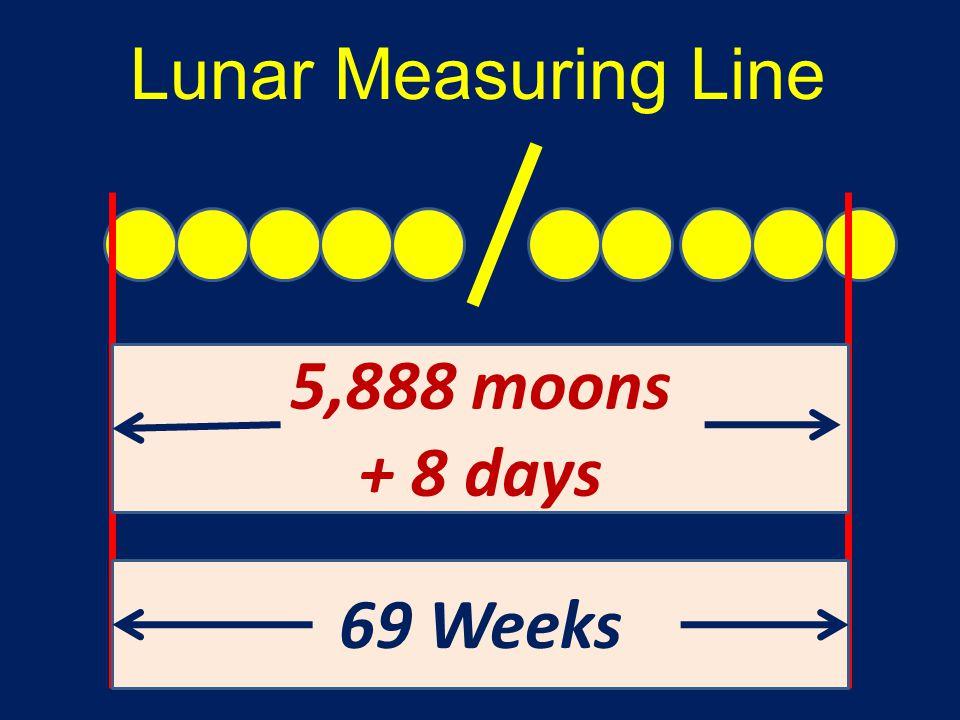 69 Weeks 5,888 moons + 8 days Lunar Measuring Line
