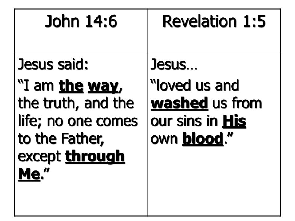 """John 14:6 Revelation 1:5 Jesus said: """"I am the way, the truth, and the life; no one comes to the Father, except through Me."""" Jesus… """"loved us and wash"""