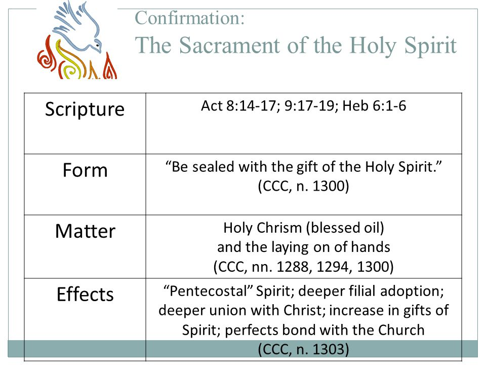 Confirmation: The Sacrament of the Holy Spirit Scripture Act 8:14-17; 9:17-19; Heb 6:1-6 Form Be sealed with the gift of the Holy Spirit. (CCC, n.