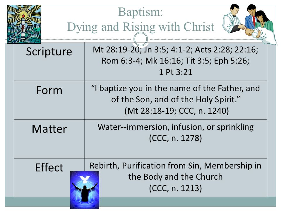 Baptism: Dying and Rising with Christ Scripture Mt 28:19-20; Jn 3:5; 4:1-2; Acts 2:28; 22:16; Rom 6:3-4; Mk 16:16; Tit 3:5; Eph 5:26; 1 Pt 3:21 Form I baptize you in the name of the Father, and of the Son, and of the Holy Spirit. (Mt 28:18-19; CCC, n.