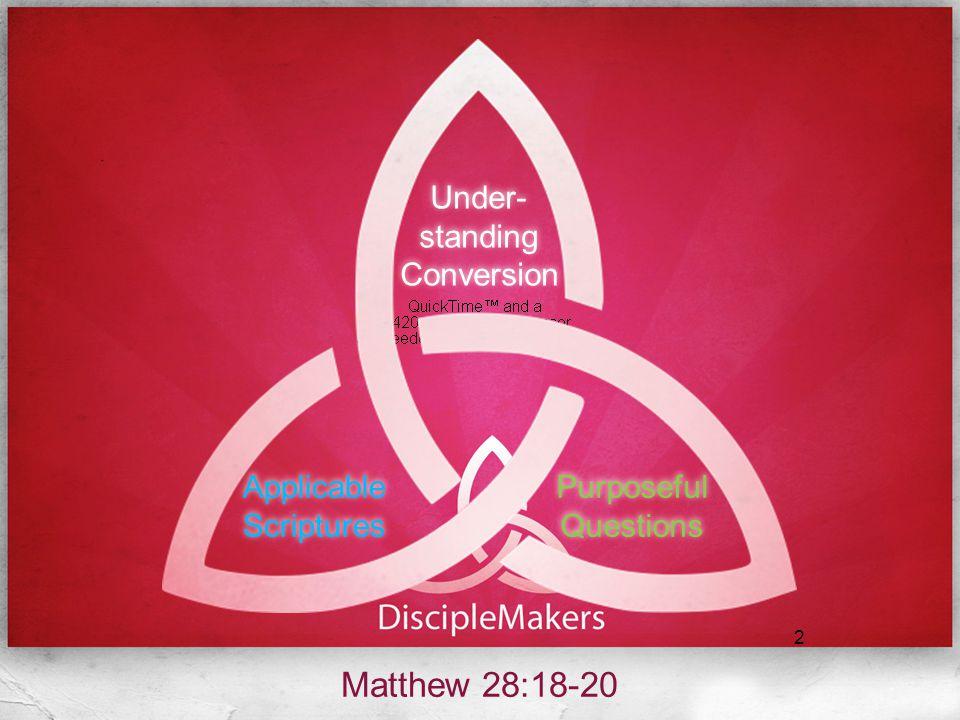 Bumper Sticker Christianity?