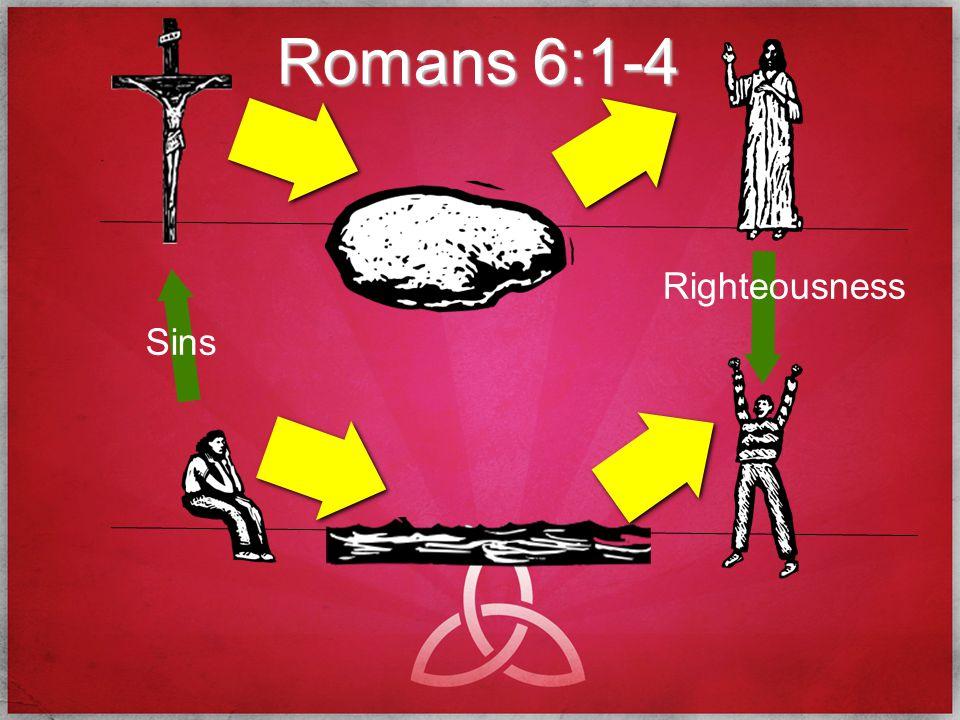 Colossians 1:11-12 CircumcisionBaptism ≠ A Work Done By The Hands of Men NOT NOT A Work Done By The Hands of Men ἀ χειροποιήτ ῳ ἀἀ  χειρο  ποιήτ ῳ A Work Done By Christ.