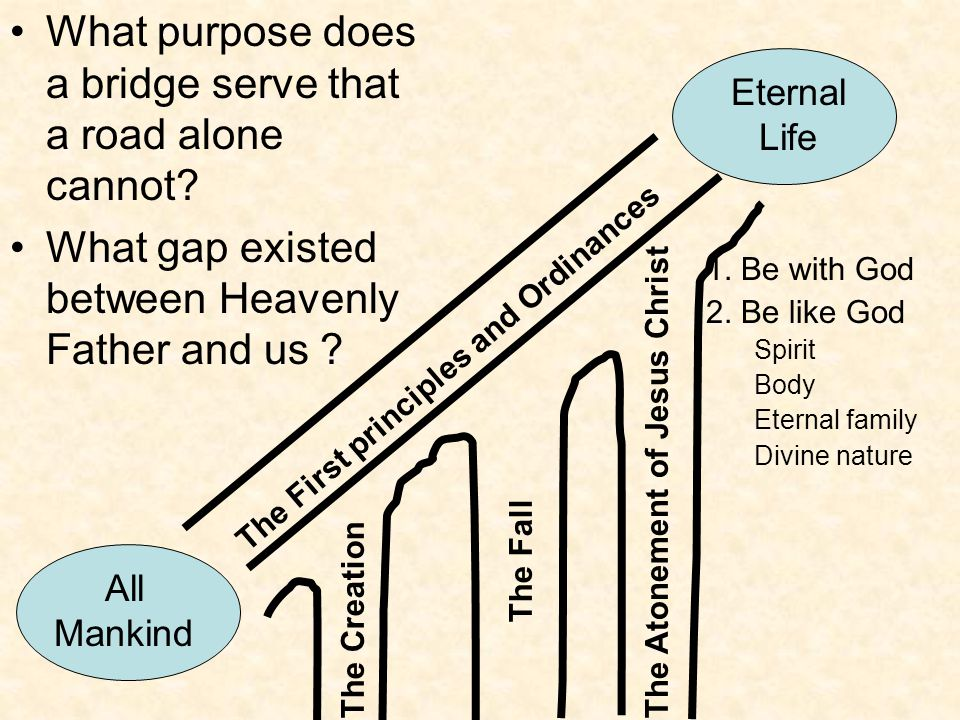 All Mankind Eternal Life The First principles and Ordinances The Creation The Fall The Atonement of Jesus Christ 1.