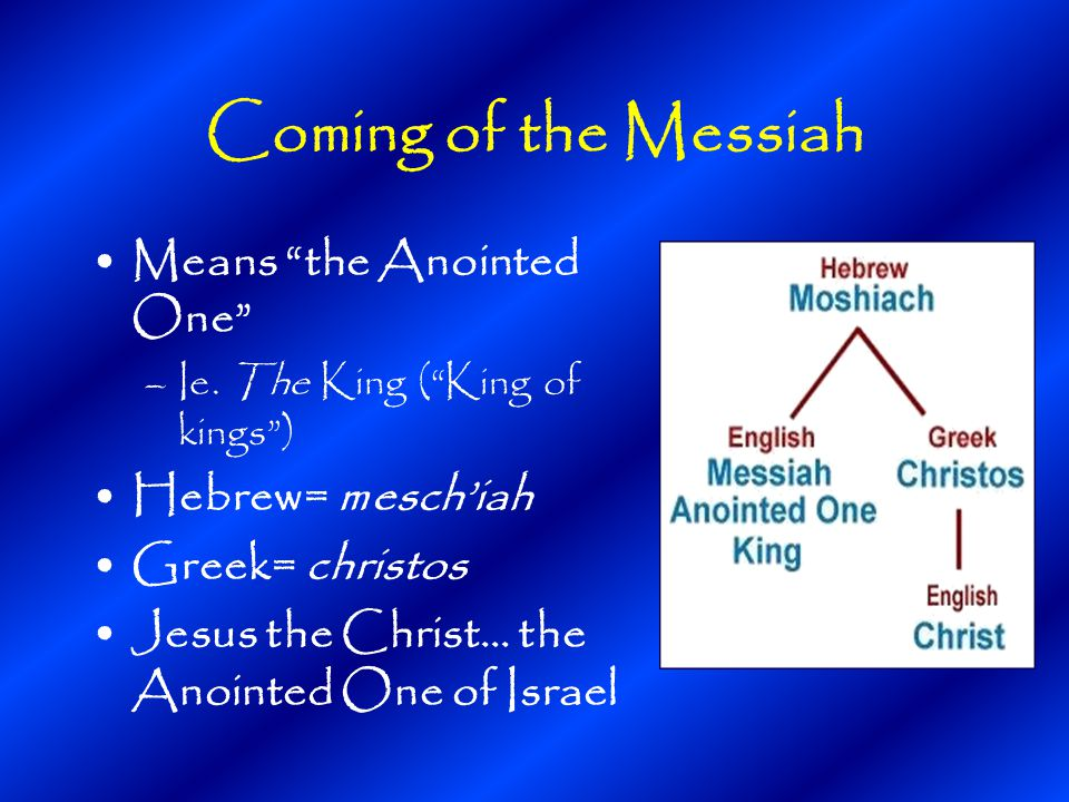 Coming of the Messiah Means the Anointed One –Ie.