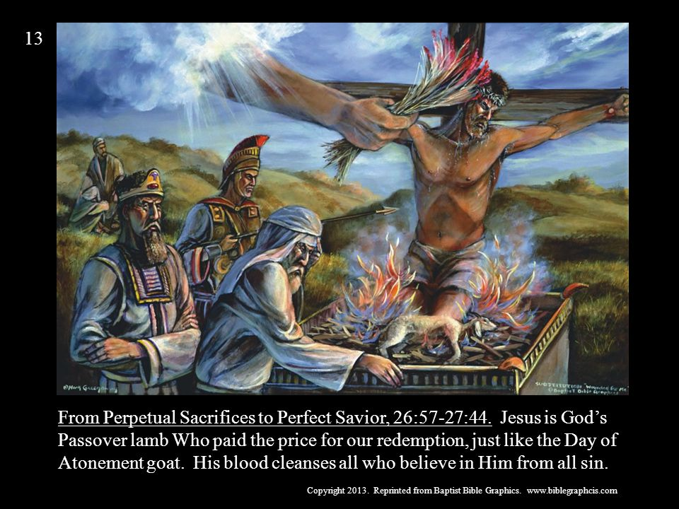 From Perpetual Sacrifices to Perfect Savior, 26:57-27:44.