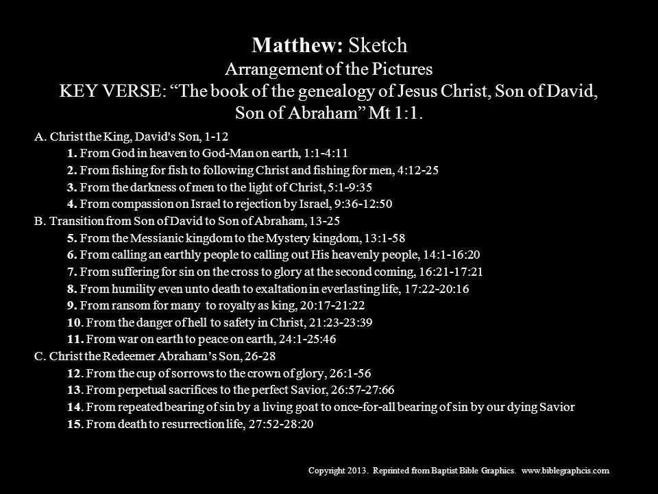 Matthew: Sketch Arrangement of the Pictures KEY VERSE: The book of the genealogy of Jesus Christ, Son of David, Son of Abraham Mt 1:1.