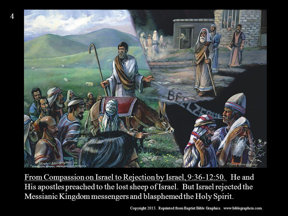 From Compassion on Israel to Rejection by Israel, 9:36-12:50.