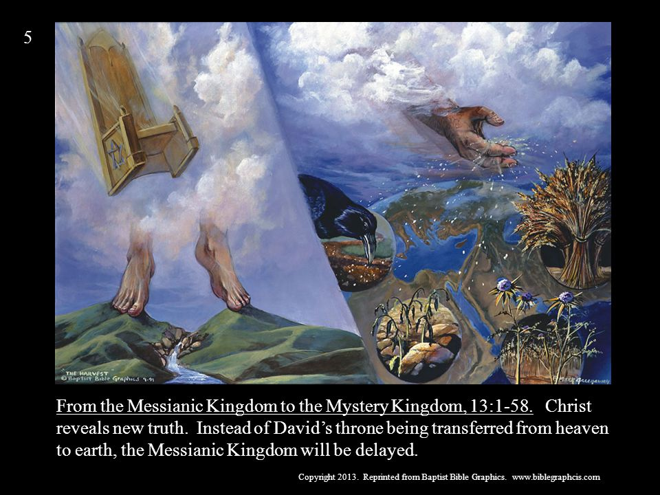 From the Messianic Kingdom to the Mystery Kingdom, 13:1-58.