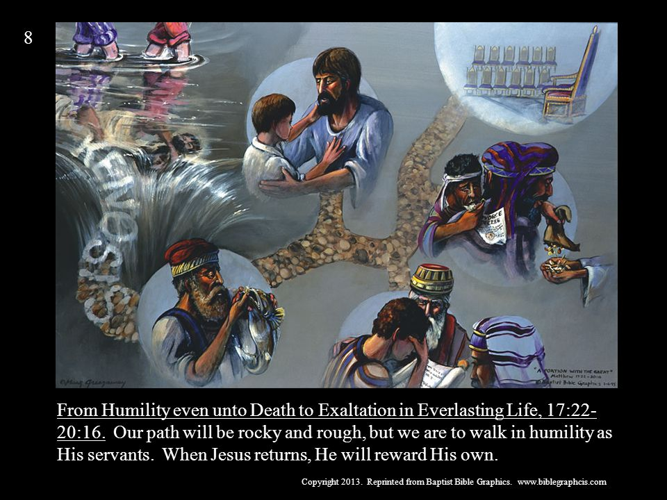 From Humility even unto Death to Exaltation in Everlasting Life, 17:22- 20:16.