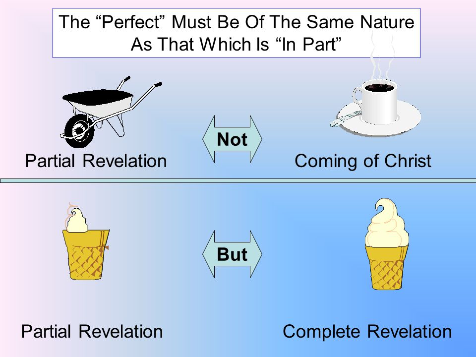 The Perfect Must Be Of The Same Nature As That Which Is In Part Not But Partial Revelation Coming of Christ Complete Revelation