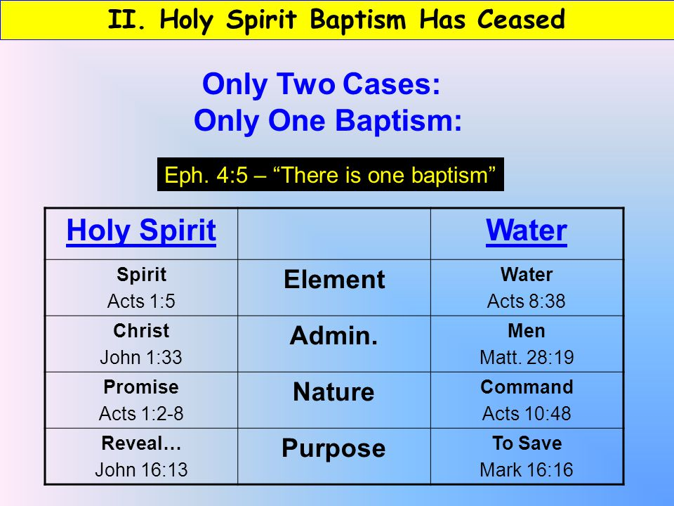 II. Holy Spirit Baptism Has Ceased Only Two Cases: Only One Baptism: Eph.