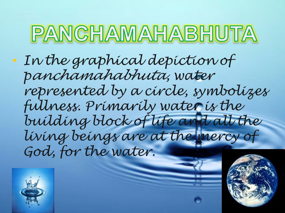 In the graphical depiction of panchamahabhuta, water represented by a circle, symbolizes fullness.