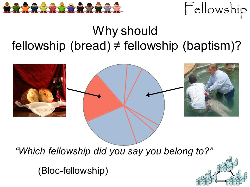 Why should fellowship (bread) ≠ fellowship (baptism).