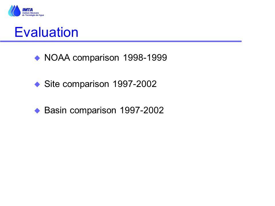 Evaluation u NOAA comparison 1998-1999 u Site comparison 1997-2002 u Basin comparison 1997-2002