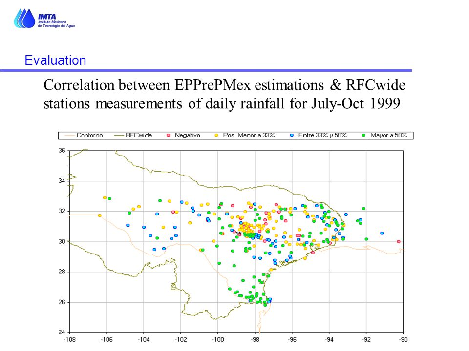 Evaluation Correlation between EPPrePMex estimations & RFCwide stations measurements of daily rainfall for July-Oct 1999