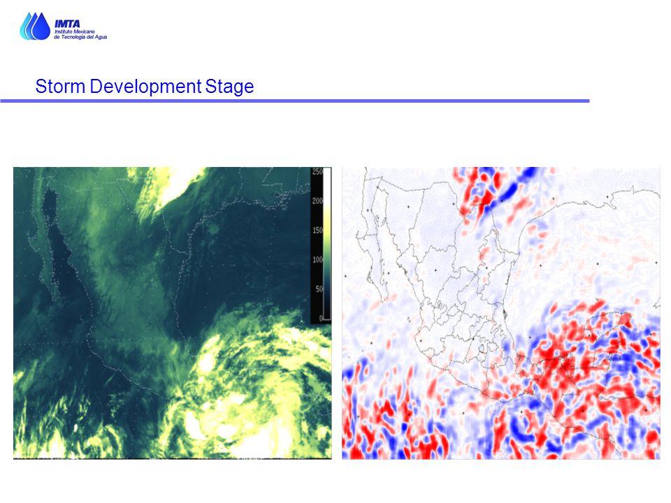 Storm Development Stage