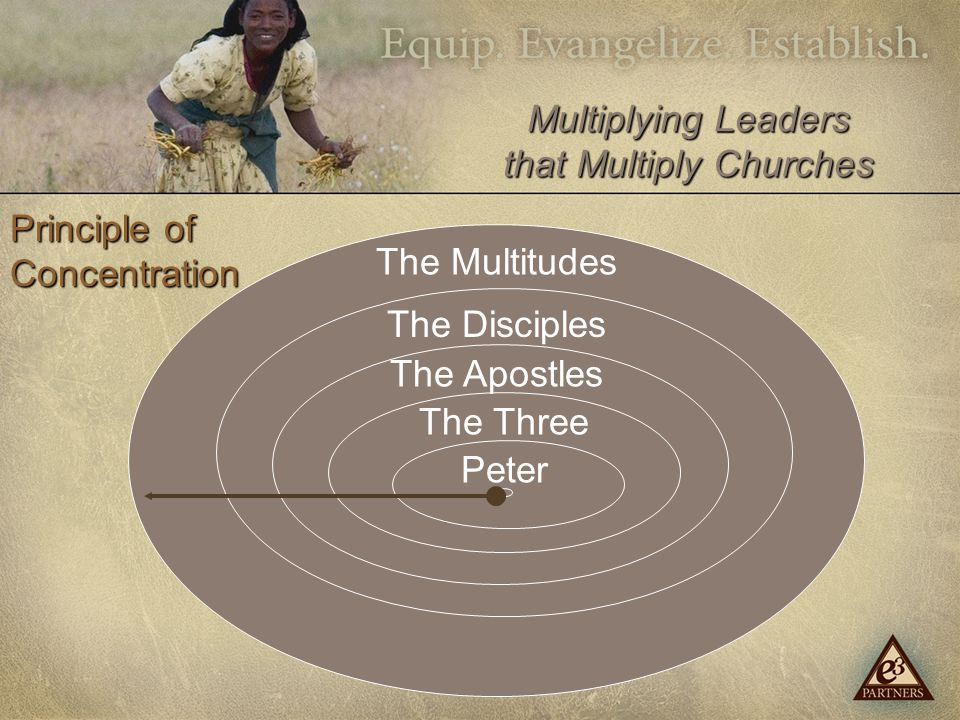 Multiplying Leaders that Multiply Churches The Multitudes The Disciples The Apostles The Three Peter Principle of Concentration
