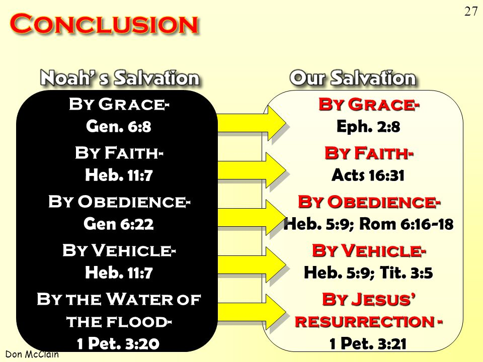 Don McClain 27 By Grace- Eph. 2:8 By Faith- Acts 16:31 By Obedience- Heb. 5:9; Rom 6:16-18 By Vehicle- Heb. 5:9; Tit. 3:5 By Jesus' resurrection - 1 P