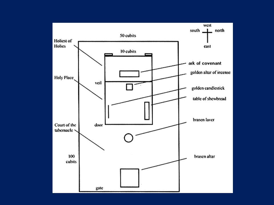 Tabernacle Diagram