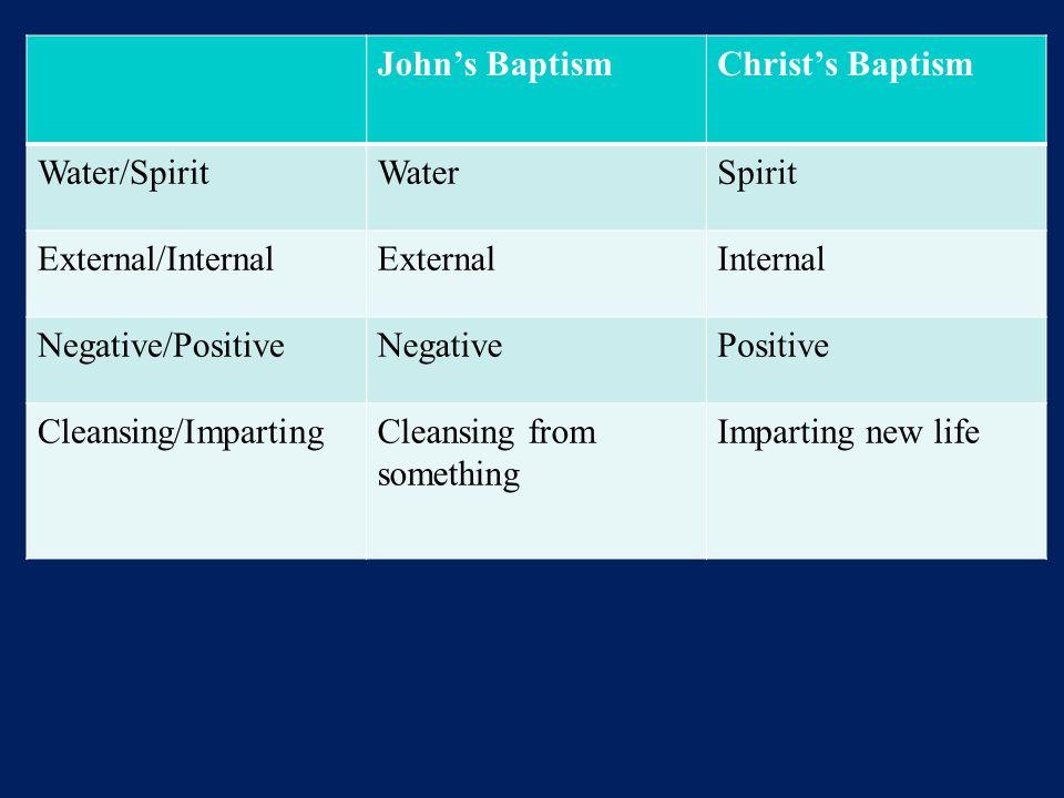 John's BaptismChrist's Baptism Water/SpiritWaterSpirit External/InternalExternalInternal Negative/PositiveNegativePositive Cleansing/ImpartingCleansin