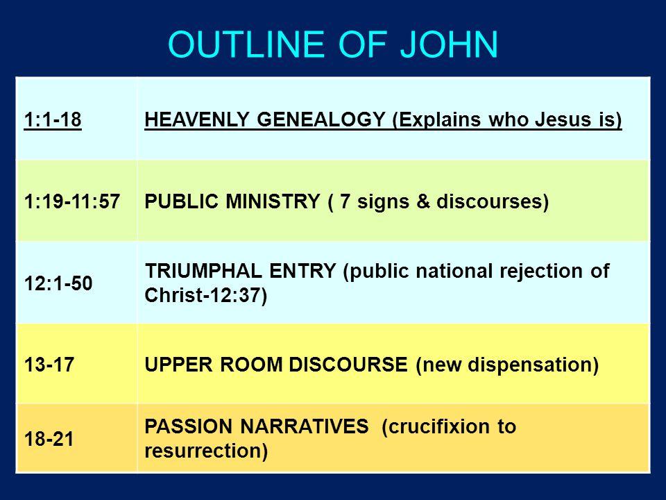 OUTLINE OF JOHN 1:1-18HEAVENLY GENEALOGY (Explains who Jesus is) 1:19-11:57PUBLIC MINISTRY ( 7 signs & discourses) 12:1-50 TRIUMPHAL ENTRY (public nat