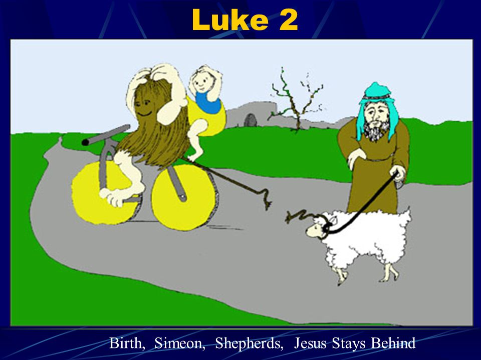 Luke 2 Birth, Simeon, Shepherds, Jesus Stays Behind