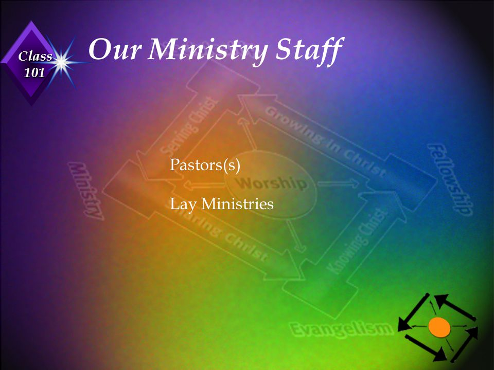 Class 101 Our Ministry Staff Pastors(s) Lay Ministries