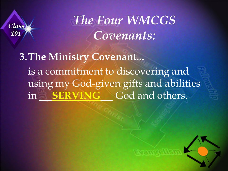 Class 101 The Four WMCGS Covenants: 3.The Ministry Covenant... is a commitment to discovering and using my God-given gifts and abilities in SERVING Go
