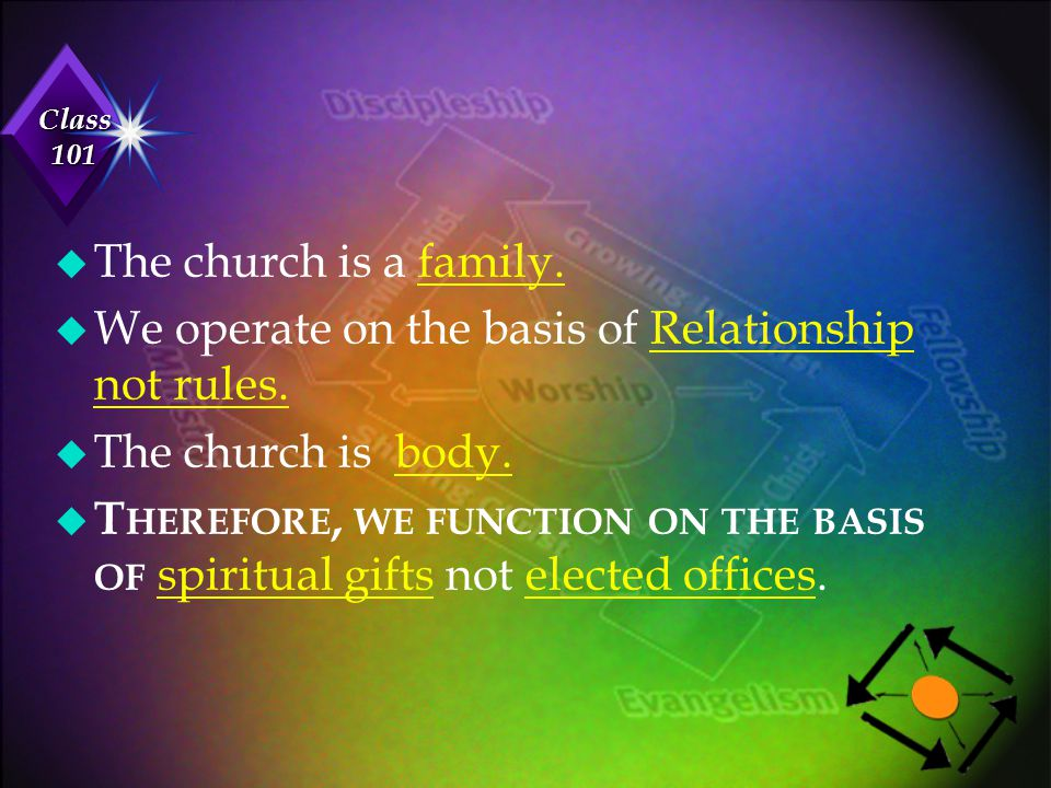 Class 101 u The church is a family. u We operate on the basis of Relationship not rules. u The church is body. u T HEREFORE, WE FUNCTION ON THE BASIS