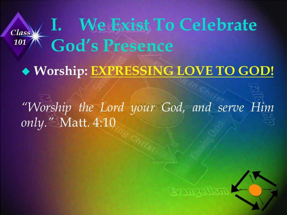 """Class 101 I.We Exist To Celebrate God's Presence u Worship: EXPRESSING LOVE TO GOD! """"Worship the Lord your God, and serve Him only."""" Matt. 4:10"""