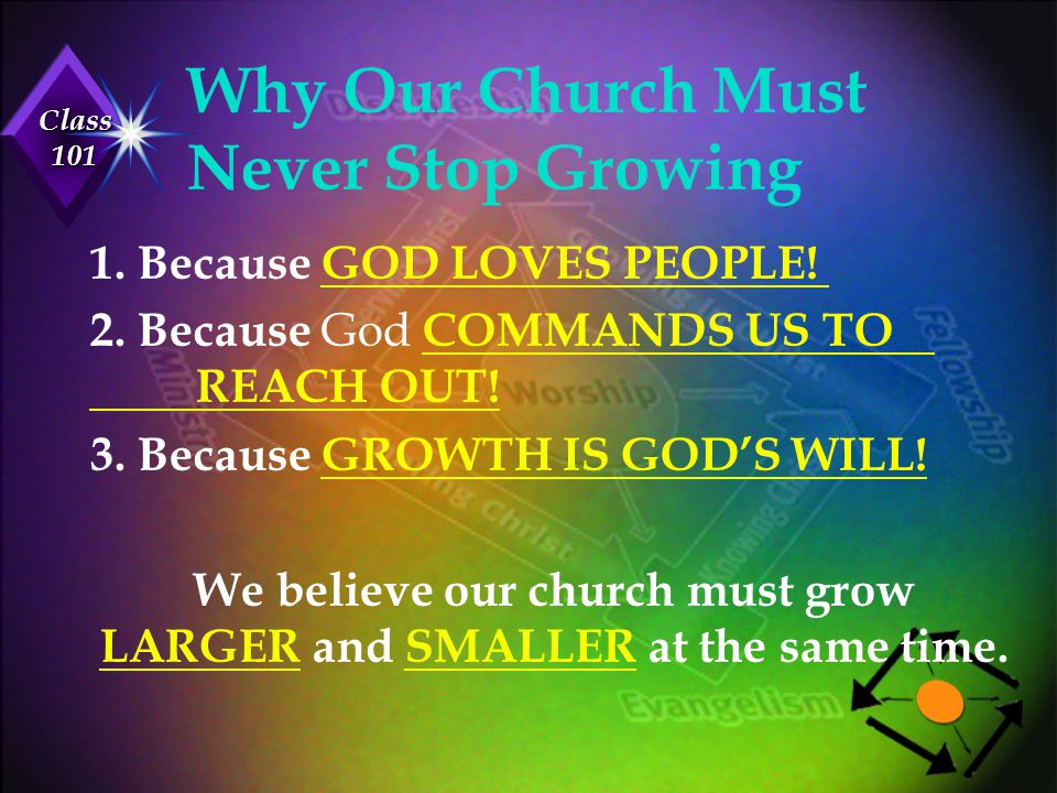 Class 101 Why Our Church Must Never Stop Growing 1. Because GOD LOVES PEOPLE! 2. Because God COMMANDS US TO REACH OUT! 3. Because GROWTH IS GOD'S WILL