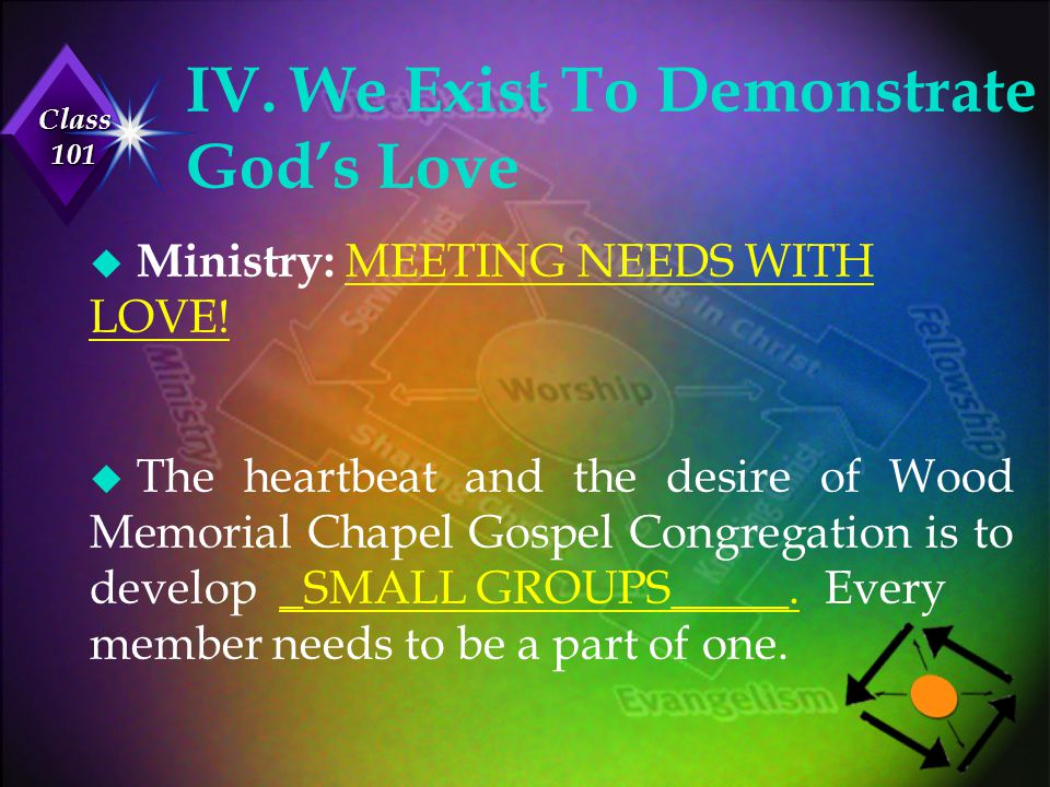 Class 101 IV.We Exist To Demonstrate God's Love u Ministry: MEETING NEEDS WITH LOVE! u The heartbeat and the desire of Wood Memorial Chapel Gospel Con